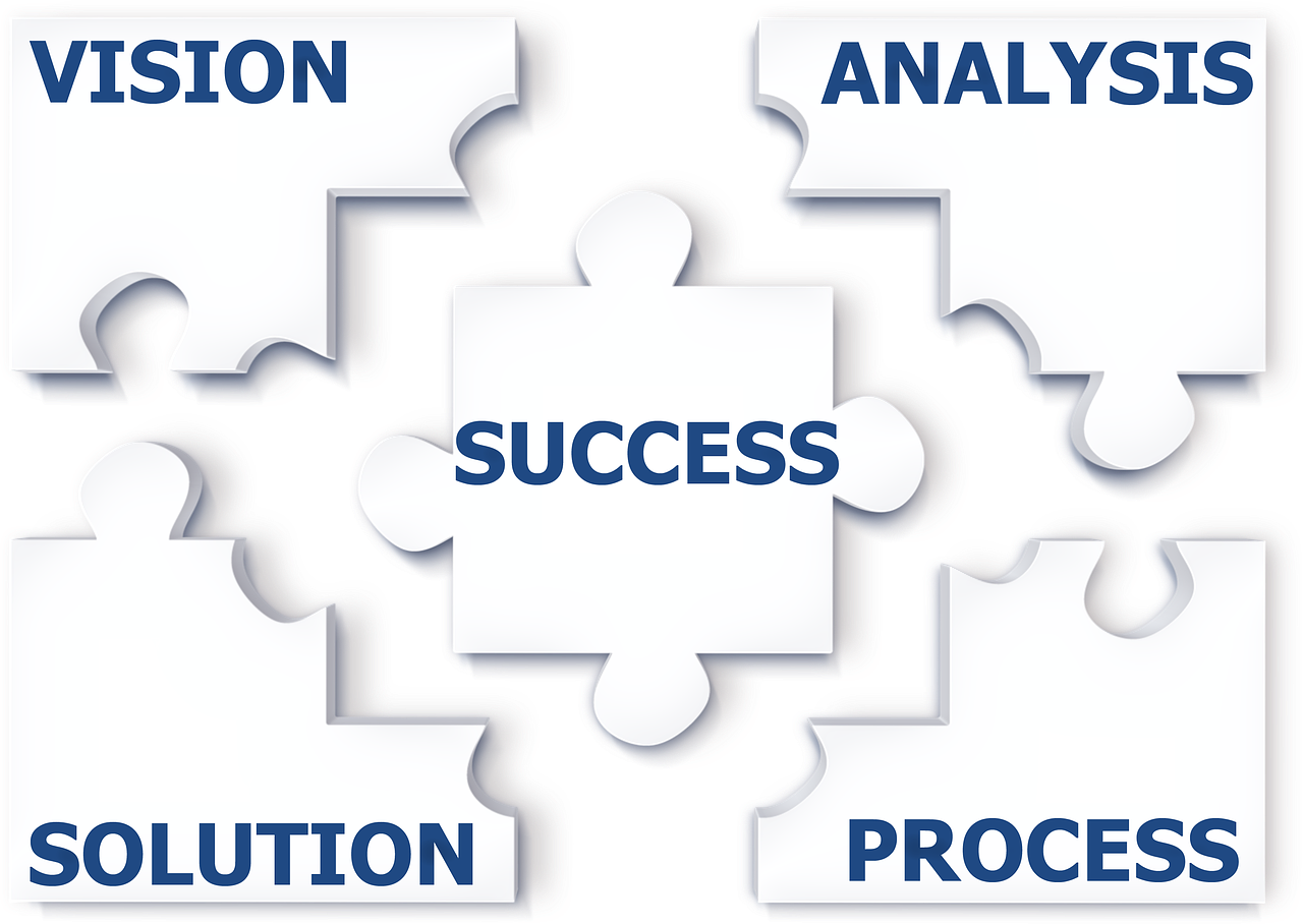 Success Puzzle Pieces